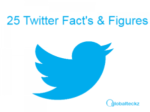 25 twitter facts and figures