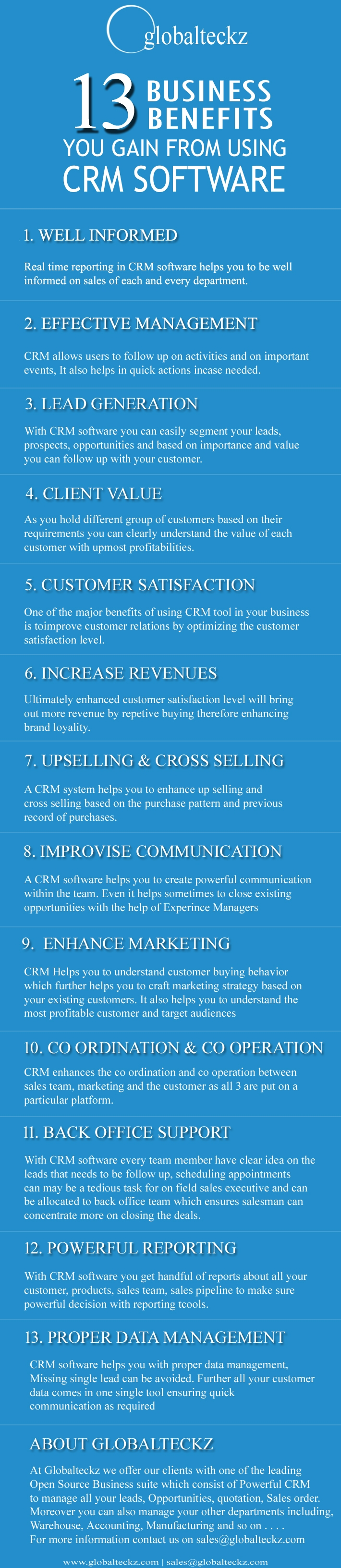 CRM software, CRM systems, advantages benefits, infographics, business benefits of crm, customer relationship management software