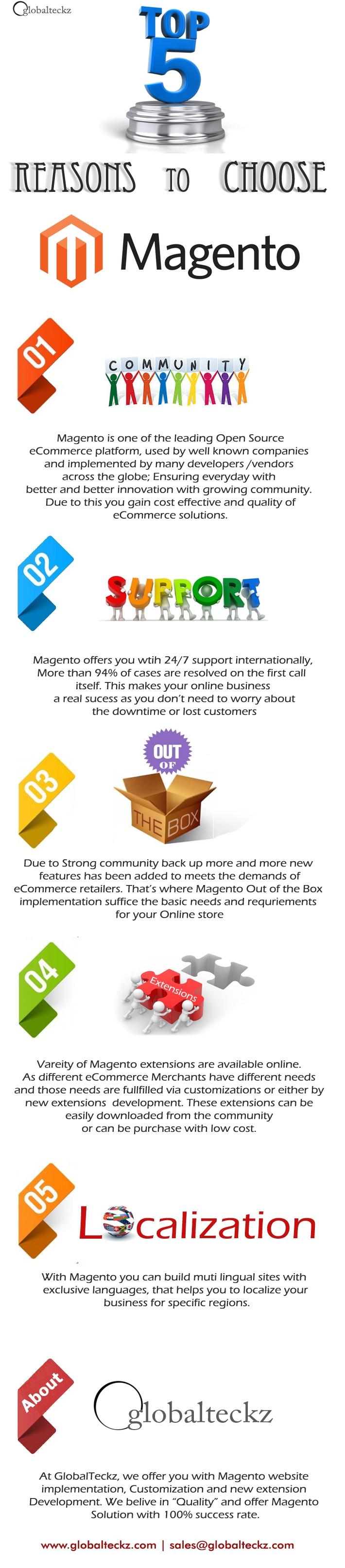 magento website, magento websites, infographics, why company use magento, magento cms, TOP 5 REASON TO CHOOSE MAGENTO