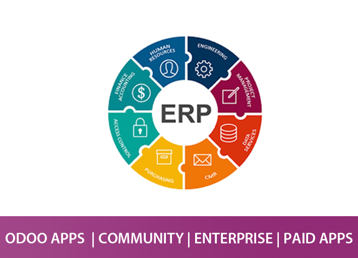 Odoo Apps | Community App | Enterprise Plugins | Paid Modules