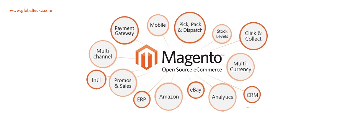 magento 2 features list