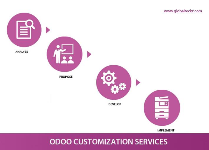 odoo customizations services custom development