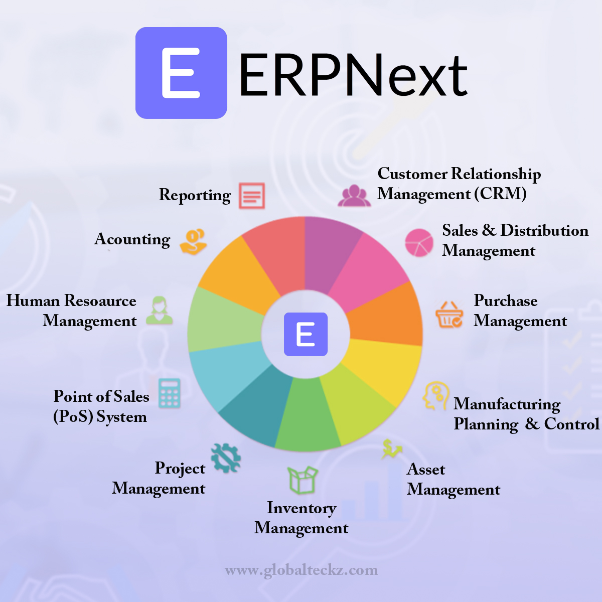 ERPNext Modules and apps list