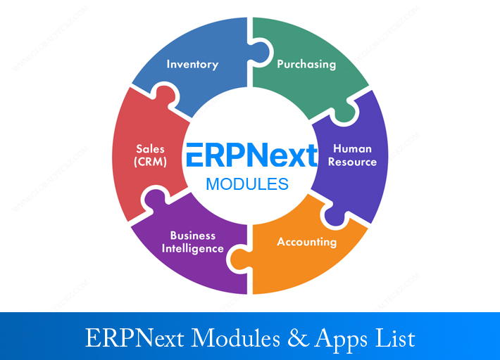 ERPnext modules and apps list