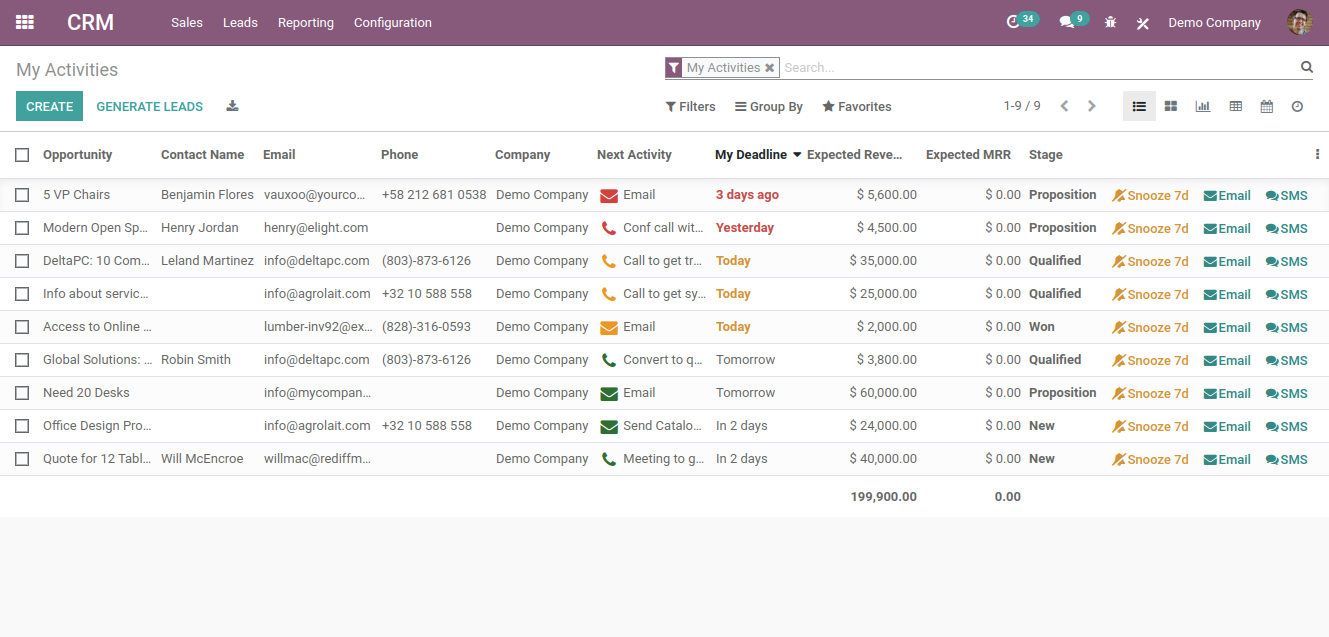 daily action planning in odoo crm review