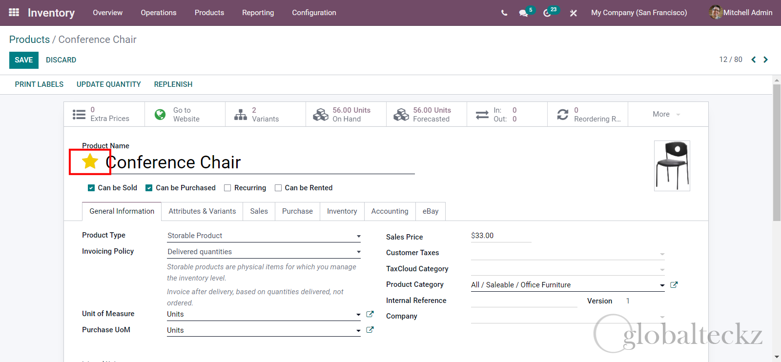 Odoo 15 Favourite Products